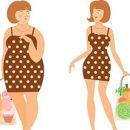 Факторы риска ожирения